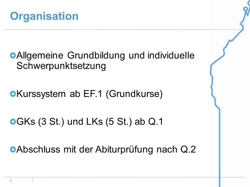 Organisation 6 Allgemeine Grundbildung und individuelle Schwerpunktsetzung Kurssystem ab EF.1 (Grundkurse) GKs (3 St.) und LKs (5 St.) ab Q.1 Abschluss mit der Abiturprüfung nach Q.2
