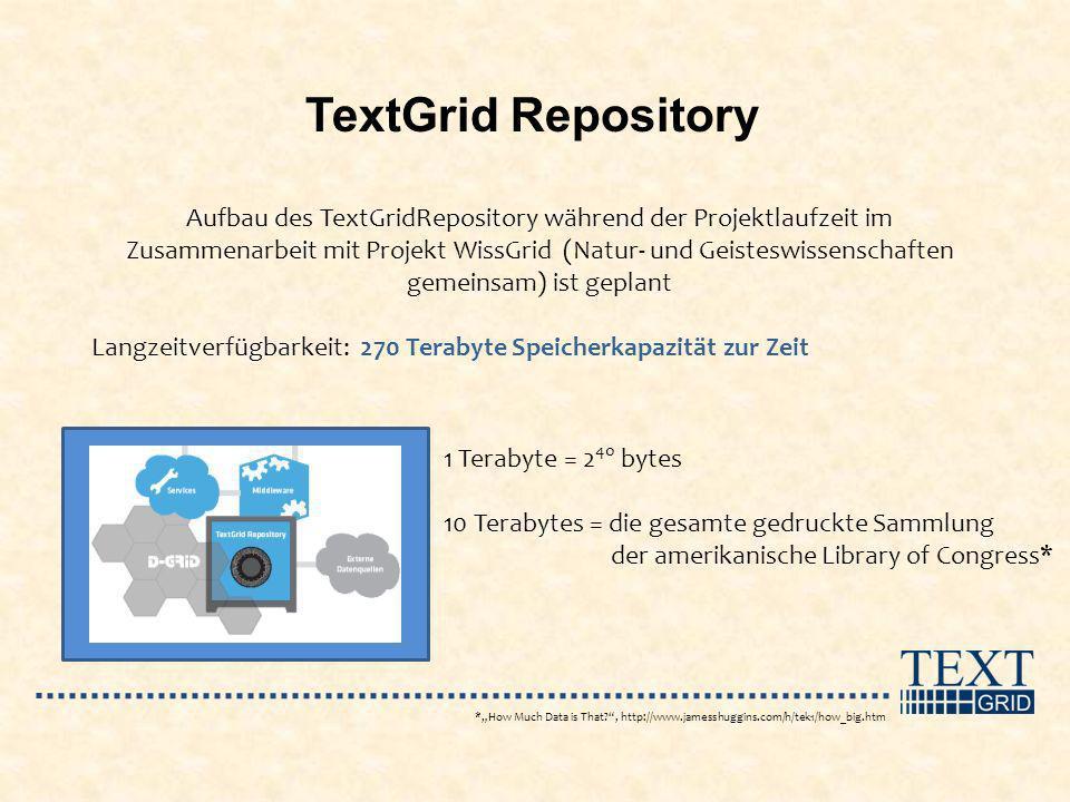 TextGrid Repository Aufbau des TextGridRepository während der Projektlaufzeit im Zusammenarbeit mit Projekt WissGrid (Natur- und Geisteswissenschaften