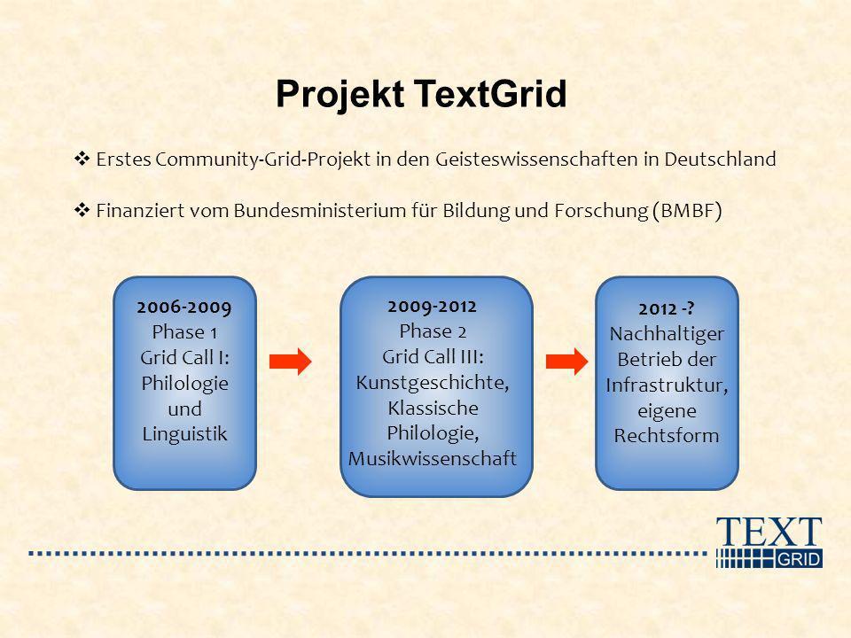 Projekt TextGrid 2006-2009 Phase 1 Grid Call I: Philologie und Linguistik 2009-2012 Phase 2 Grid Call III: Kunstgeschichte, Klassische Philologie, Mus