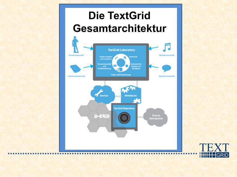 Die TextGrid Gesamtarchitektur