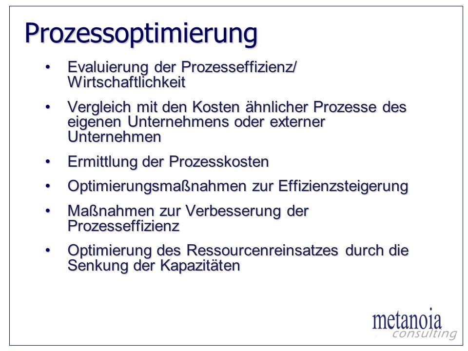 Prozessoptimierung Evaluierung der Prozesseffizienz/ WirtschaftlichkeitEvaluierung der Prozesseffizienz/ Wirtschaftlichkeit Vergleich mit den Kosten ä