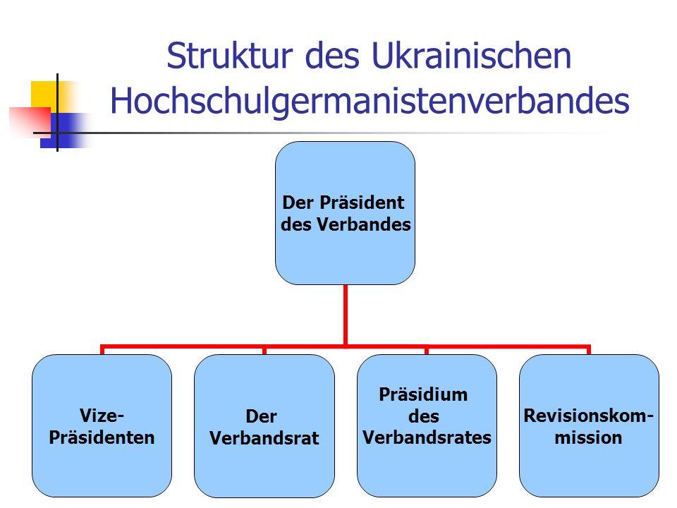 Struktur des Ukrainischen Hochschulgermanistenverbandes Der Präsident des Verbandes Vize- Präsidenten Der Verbandsrat Präsidium des Verbandsrates Revi