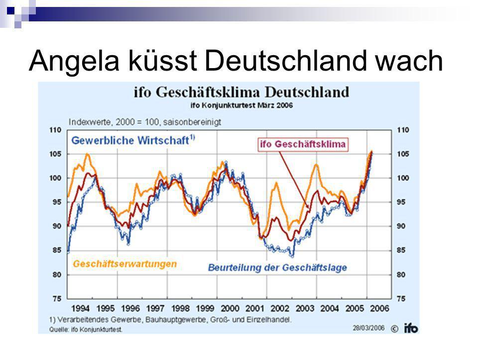 Angela küsst Deutschland wach