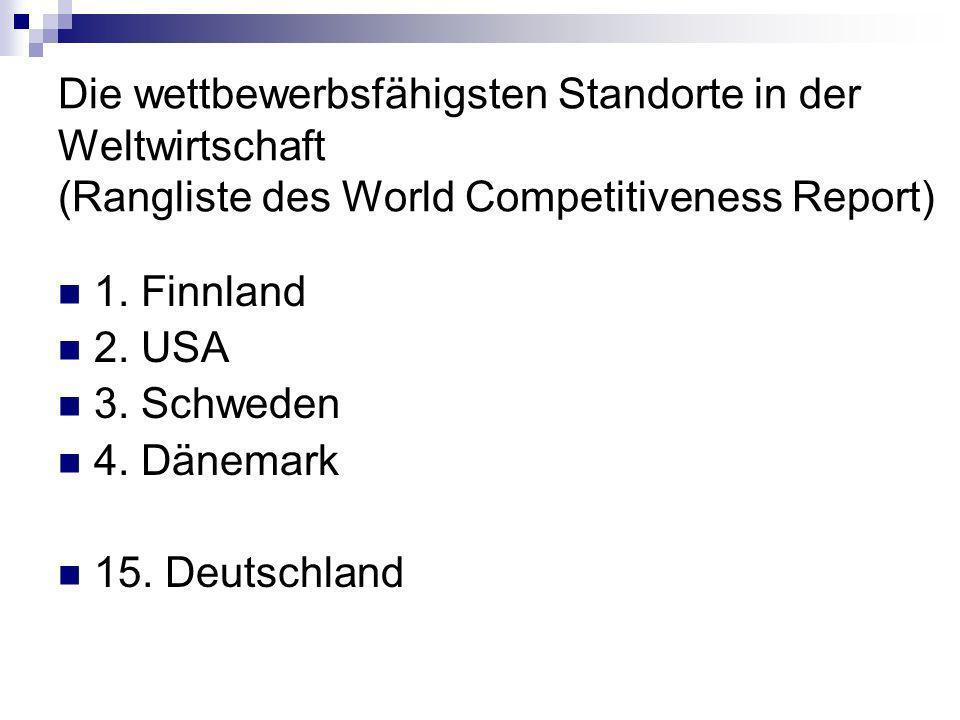Die wettbewerbsfähigsten Standorte in der Weltwirtschaft (Rangliste des World Competitiveness Report) 1.