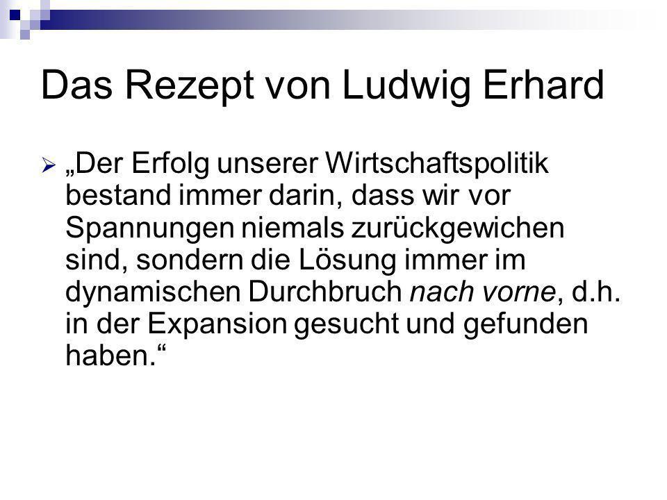 Das Rezept von Ludwig Erhard Der Erfolg unserer Wirtschaftspolitik bestand immer darin, dass wir vor Spannungen niemals zurückgewichen sind, sondern die Lösung immer im dynamischen Durchbruch nach vorne, d.h.