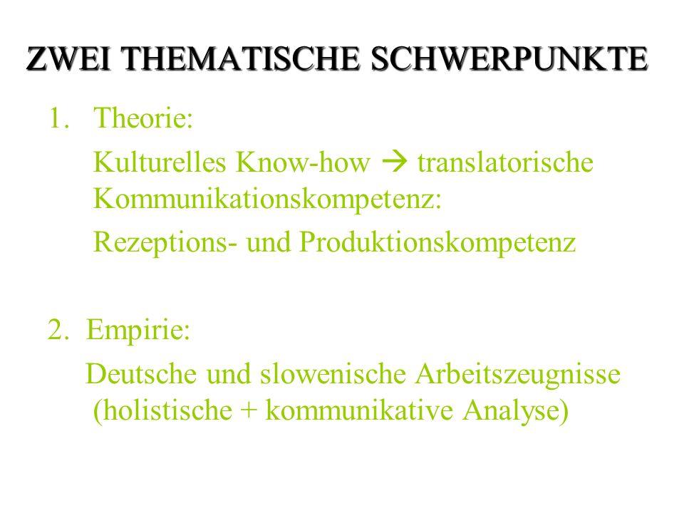 ZWEI THEMATISCHE SCHWERPUNKTE 1.Theorie: Kulturelles Know-how translatorische Kommunikationskompetenz: Rezeptions- und Produktionskompetenz 2.