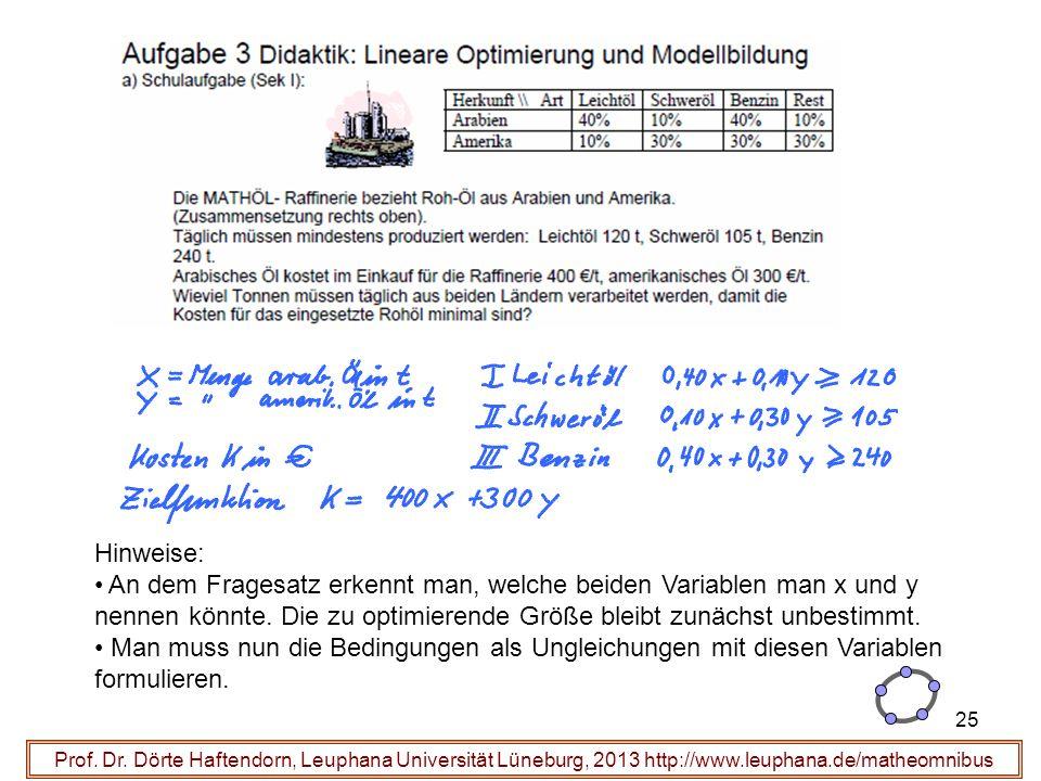 Prof. Dr. Dörte Haftendorn, Leuphana Universität Lüneburg, 2013 http://www.leuphana.de/matheomnibus Hinweise: An dem Fragesatz erkennt man, welche bei