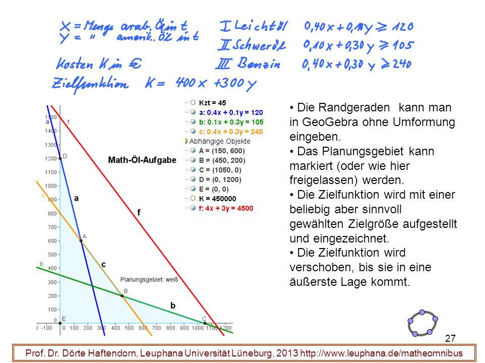 Prof. Dr. Dörte Haftendorn, Leuphana Universität Lüneburg, 2013 http://www.leuphana.de/matheomnibus Die Randgeraden kann man in GeoGebra ohne Umformun