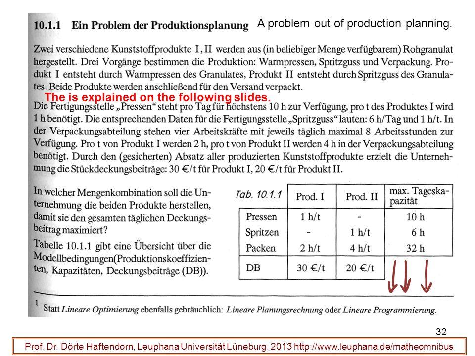 Prof. Dr. Dörte Haftendorn, Leuphana Universität Lüneburg, 2013 http://www.leuphana.de/matheomnibus Für die Lehramt-Studierenden folgen hier Fragen zu