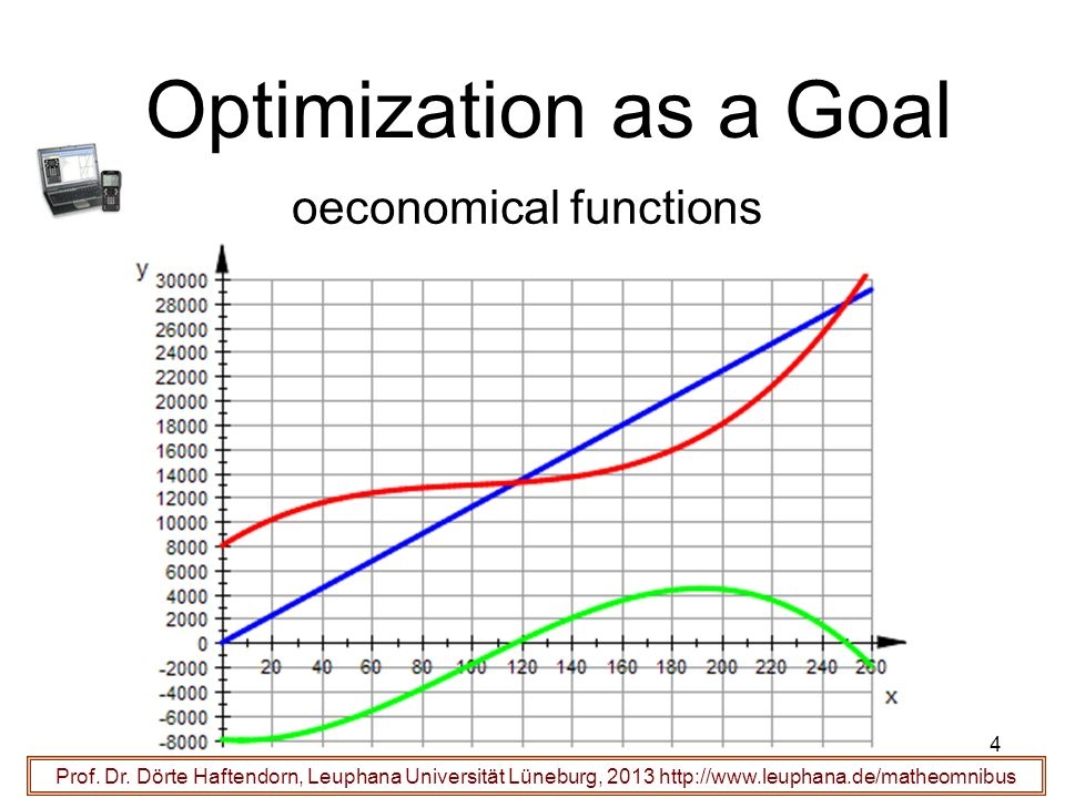 Optimization as a Goal Prof.Dr.