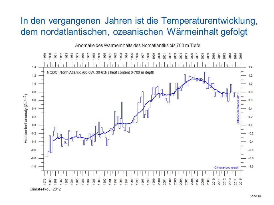In den vergangenen Jahren ist die Temperaturentwicklung, dem nordatlantischen, ozeanischen Wärmeinhalt gefolgt Seite 10 Climate4you, 2012 Anomalie des Wärmeinhalts des Nordatlantiks bis 700 m Tiefe