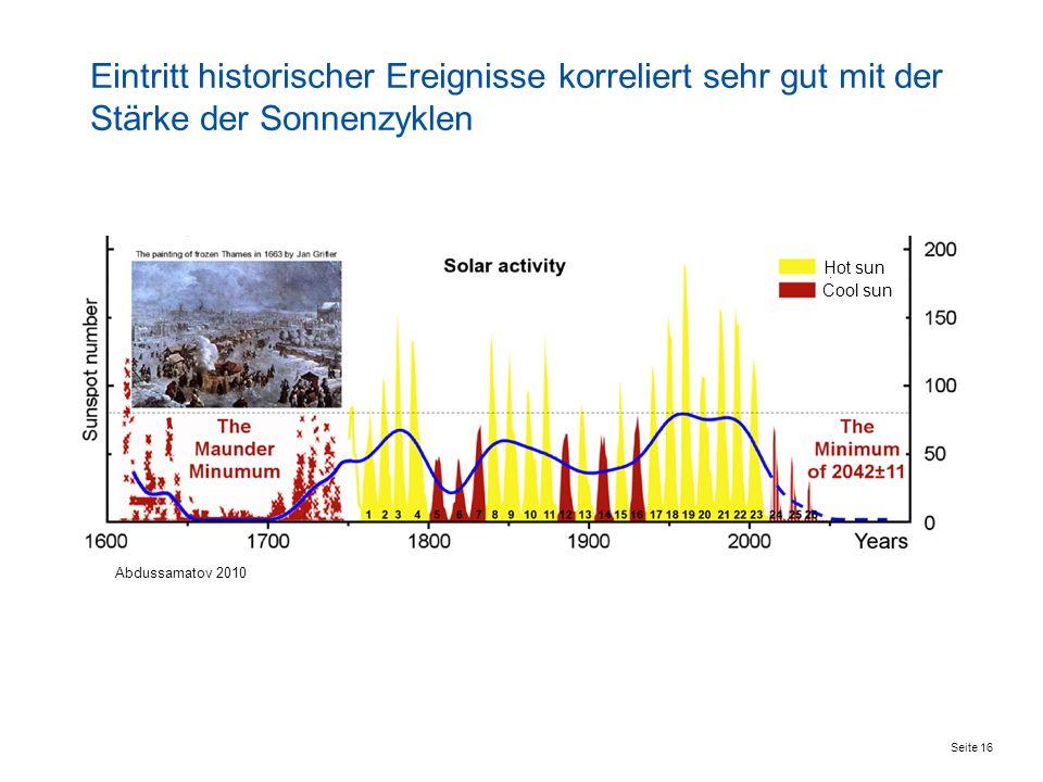 Seite 16 Abdussamatov 2010 letztes Suess/de Vries Minimum Nächstes Suess/de Vries Minimum Eintritt historischer Ereignisse korreliert sehr gut mit der Stärke der Sonnenzyklen Hot sun Cool sun