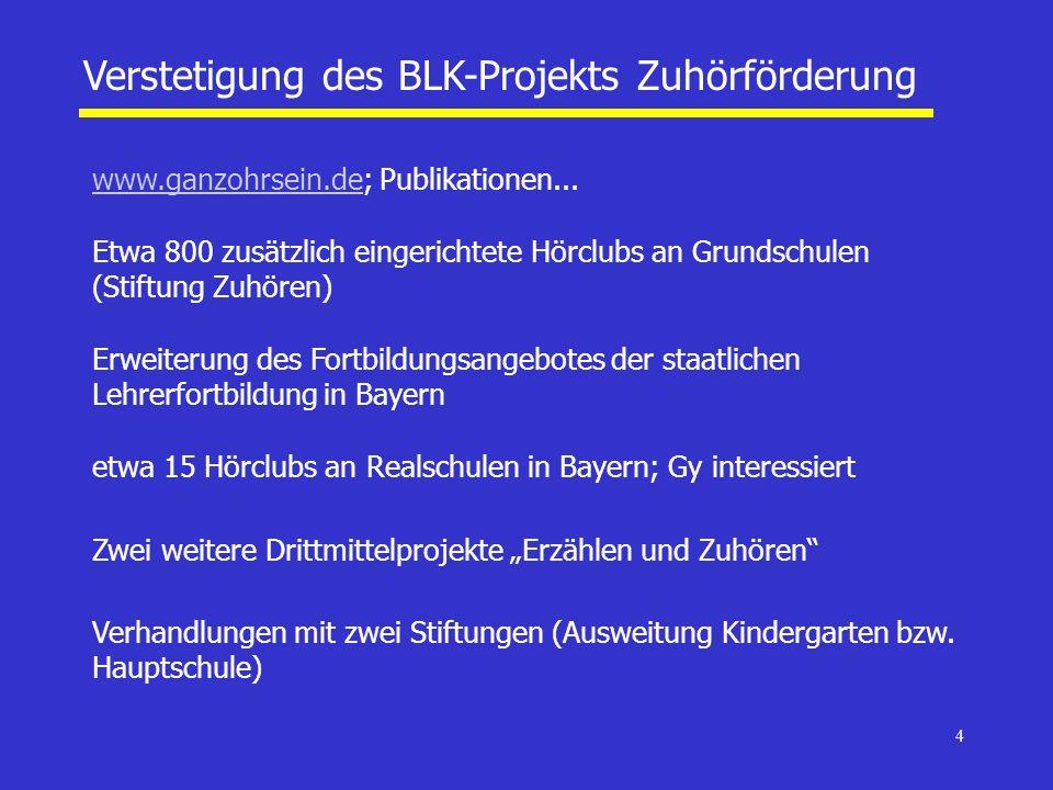 4 Verstetigung des BLK-Projekts Zuhörförderung www.ganzohrsein.dewww.ganzohrsein.de; Publikationen... Etwa 800 zusätzlich eingerichtete Hörclubs an Gr