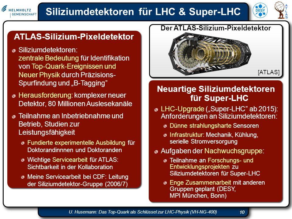 10 U. Husemann: Das Top-Quark als Schlüssel zur LHC-Physik (VH-NG-400) Siliziumdetektoren für LHC & Super-LHC 10 ATLAS-Silizium-Pixeldetektor Silizium