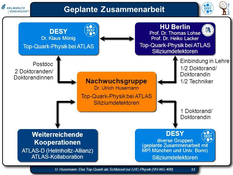 11 U. Husemann: Das Top-Quark als Schlüssel zur LHC-Physik (VH-NG-400) Geplante Zusammenarbeit 11 Nachwuchsgruppe Dr. Ulrich Husemann Top-Quark-Physik