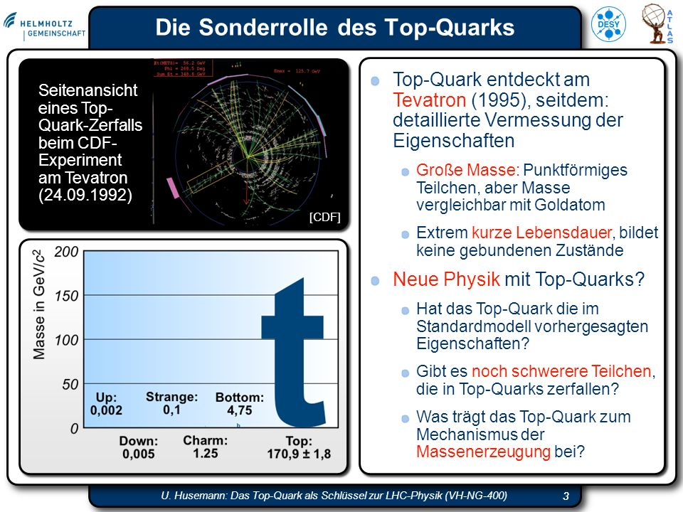33 U. Husemann: Das Top-Quark als Schlüssel zur LHC-Physik (VH-NG-400) Die Sonderrolle des Top-Quarks 3 Top-Quark entdeckt am Tevatron (1995), seitdem