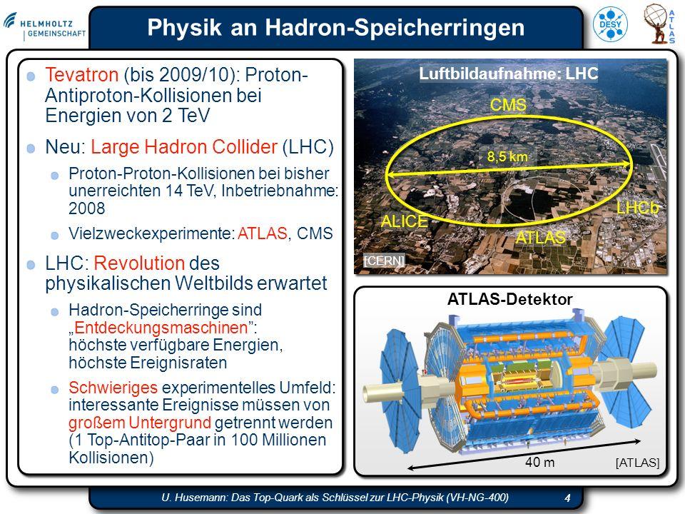 44 U. Husemann: Das Top-Quark als Schlüssel zur LHC-Physik (VH-NG-400) Physik an Hadron-Speicherringen 4 Tevatron (bis 2009/10): Proton- Antiproton-Ko