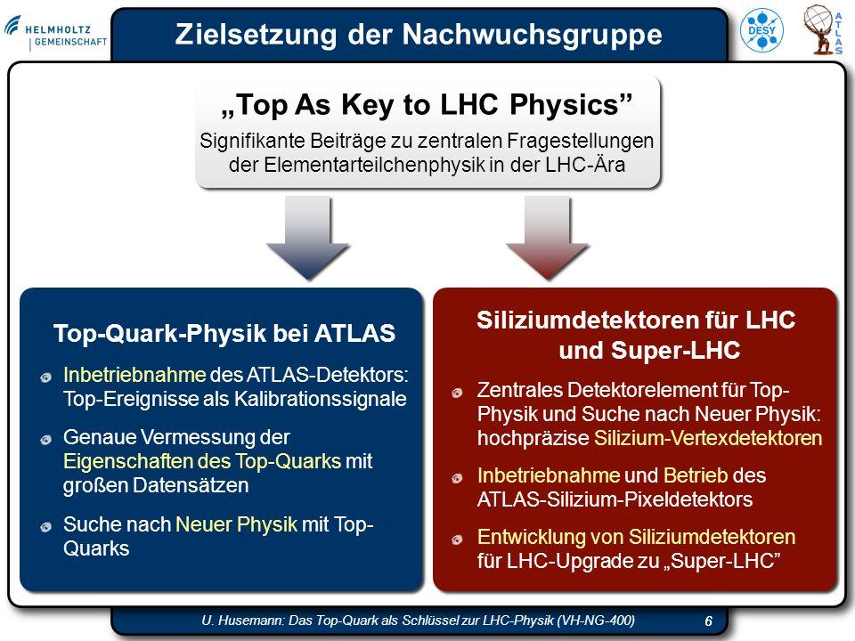 66 U. Husemann: Das Top-Quark als Schlüssel zur LHC-Physik (VH-NG-400) Zielsetzung der Nachwuchsgruppe 6 Top-Quark-Physik bei ATLAS Inbetriebnahme des