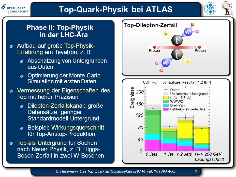 88 U. Husemann: Das Top-Quark als Schlüssel zur LHC-Physik (VH-NG-400) Top-Quark-Physik bei ATLAS 8 Phase II: Top-Physik in der LHC-Ära Aufbau auf gro
