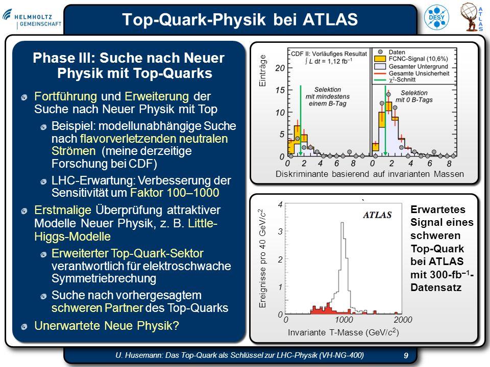 99 U. Husemann: Das Top-Quark als Schlüssel zur LHC-Physik (VH-NG-400) Top-Quark-Physik bei ATLAS 9 Phase III: Suche nach Neuer Physik mit Top-Quarks