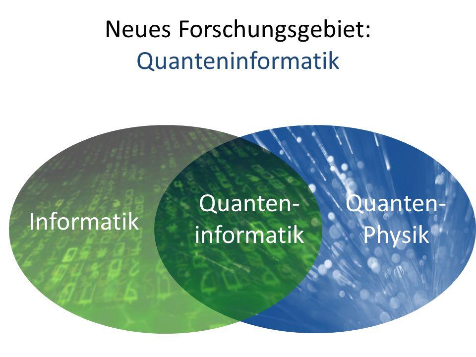 Neues Forschungsgebiet: Quanteninformatik Quanten- Physik Informatik Quanten- informatik