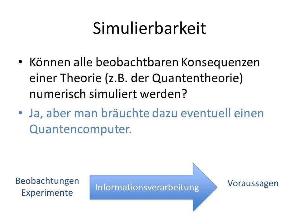 Simulierbarkeit Können alle beobachtbaren Konsequenzen einer Theorie (z.B. der Quantentheorie) numerisch simuliert werden? Ja, aber man bräuchte dazu