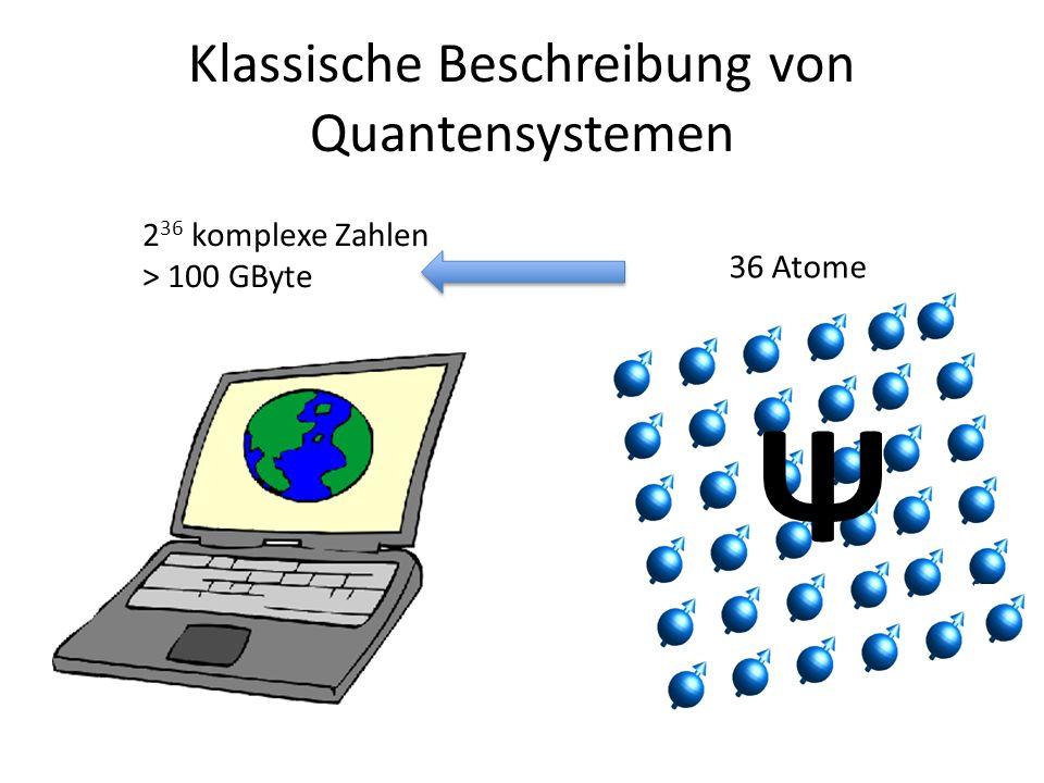 Klassische Beschreibung von Quantensystemen 36 Atome 2 36 komplexe Zahlen > 100 GByte Ψ
