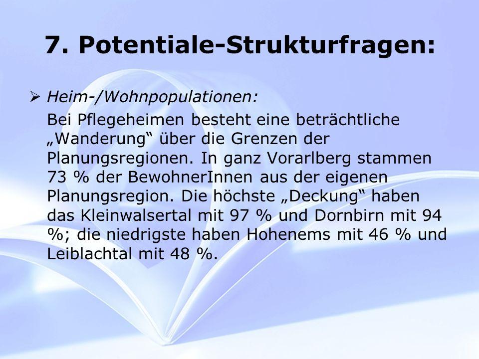 7. Potentiale-Strukturfragen: Heim-/Wohnpopulationen: Bei Pflegeheimen besteht eine beträchtliche Wanderung über die Grenzen der Planungsregionen. In