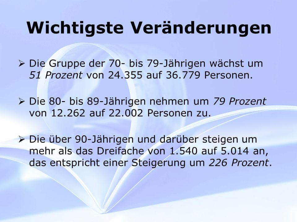 Wichtigste Veränderungen Die Gruppe der 70- bis 79-Jährigen wächst um 51 Prozent von 24.355 auf 36.779 Personen.