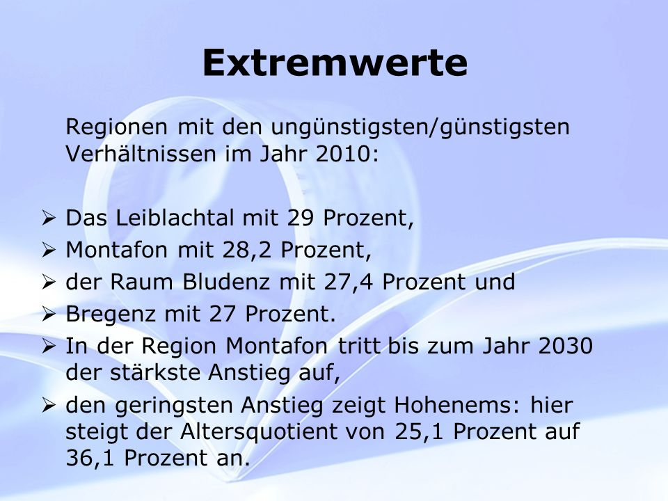 Extremwerte Regionen mit den ungünstigsten/günstigsten Verhältnissen im Jahr 2010: Das Leiblachtal mit 29 Prozent, Montafon mit 28,2 Prozent, der Raum Bludenz mit 27,4 Prozent und Bregenz mit 27 Prozent.