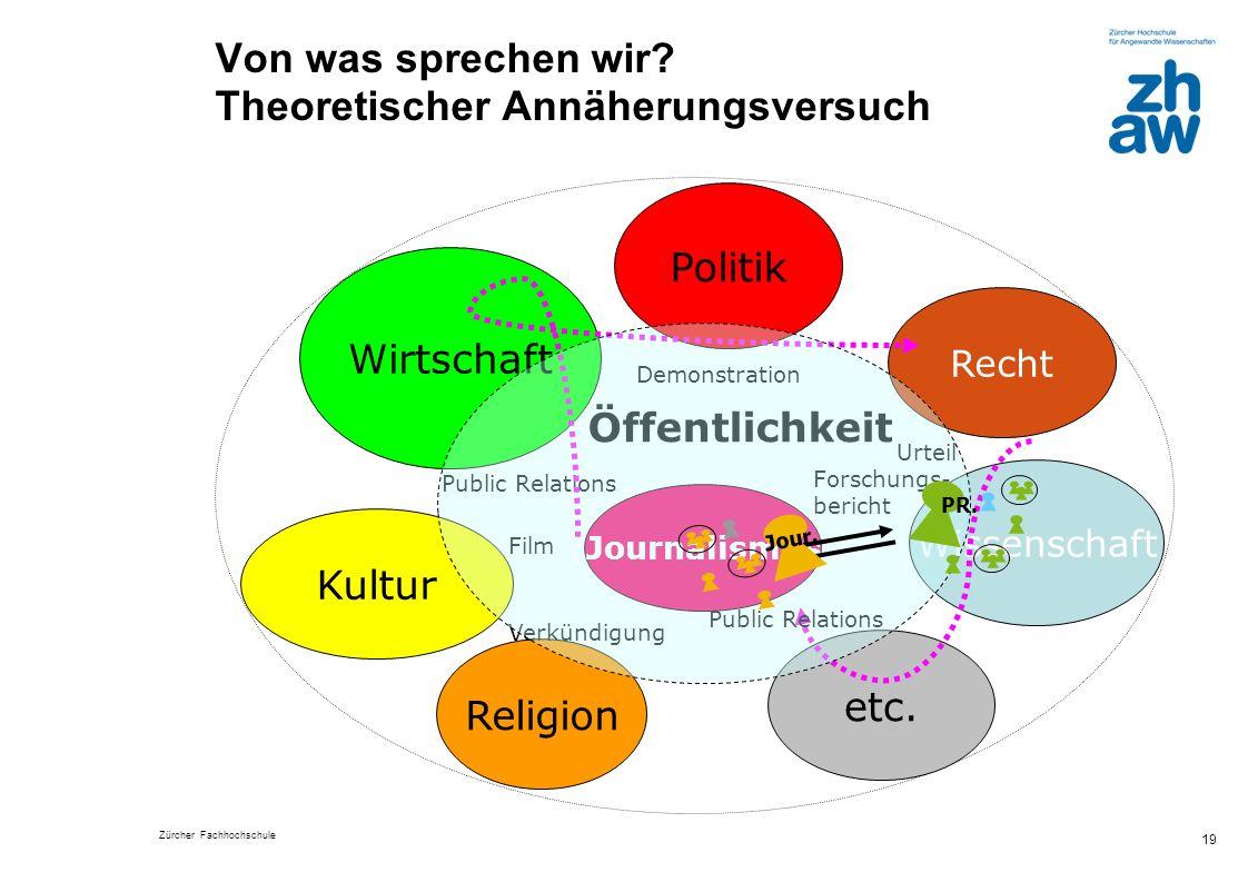 Zürcher Fachhochschule 19 Von was sprechen wir? Theoretischer Annäherungsversuch Religion Politik Wissenschaft etc. Kultur Journalismus Public Relatio