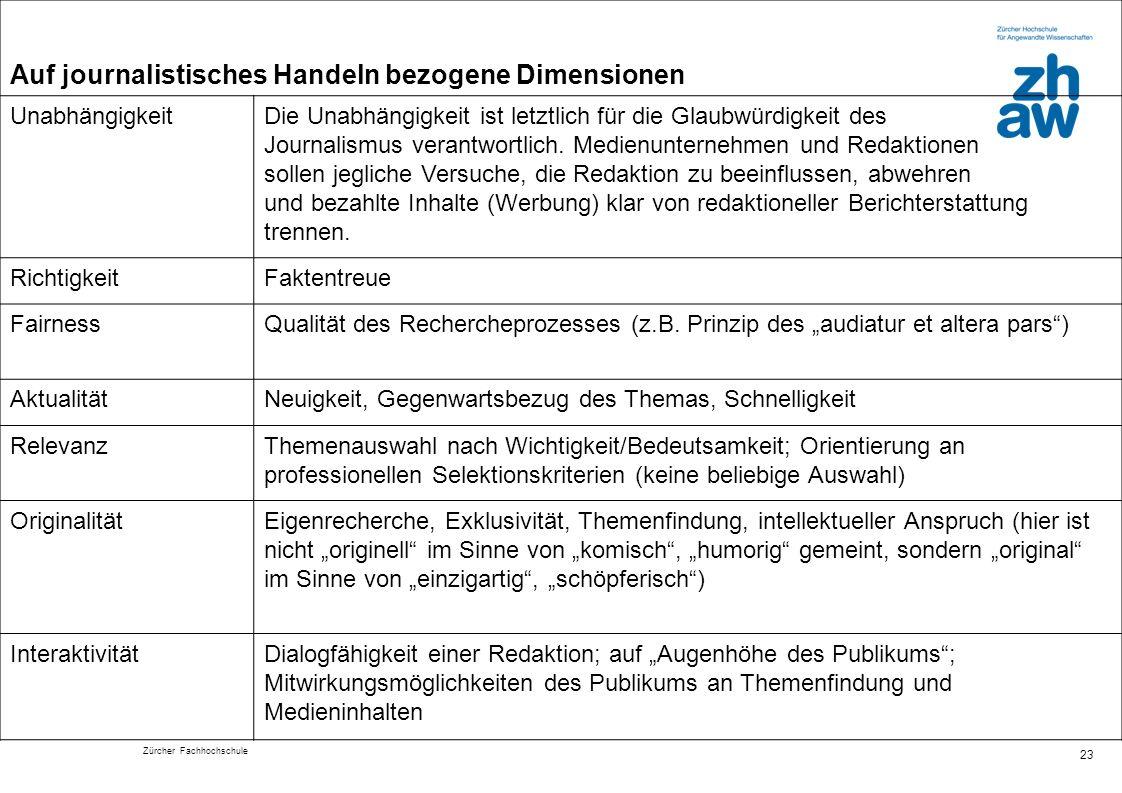 Zürcher Fachhochschule 23 Auf journalistisches Handeln bezogene Dimensionen UnabhängigkeitDie Unabhängigkeit ist letztlich für die Glaubwürdigkeit des