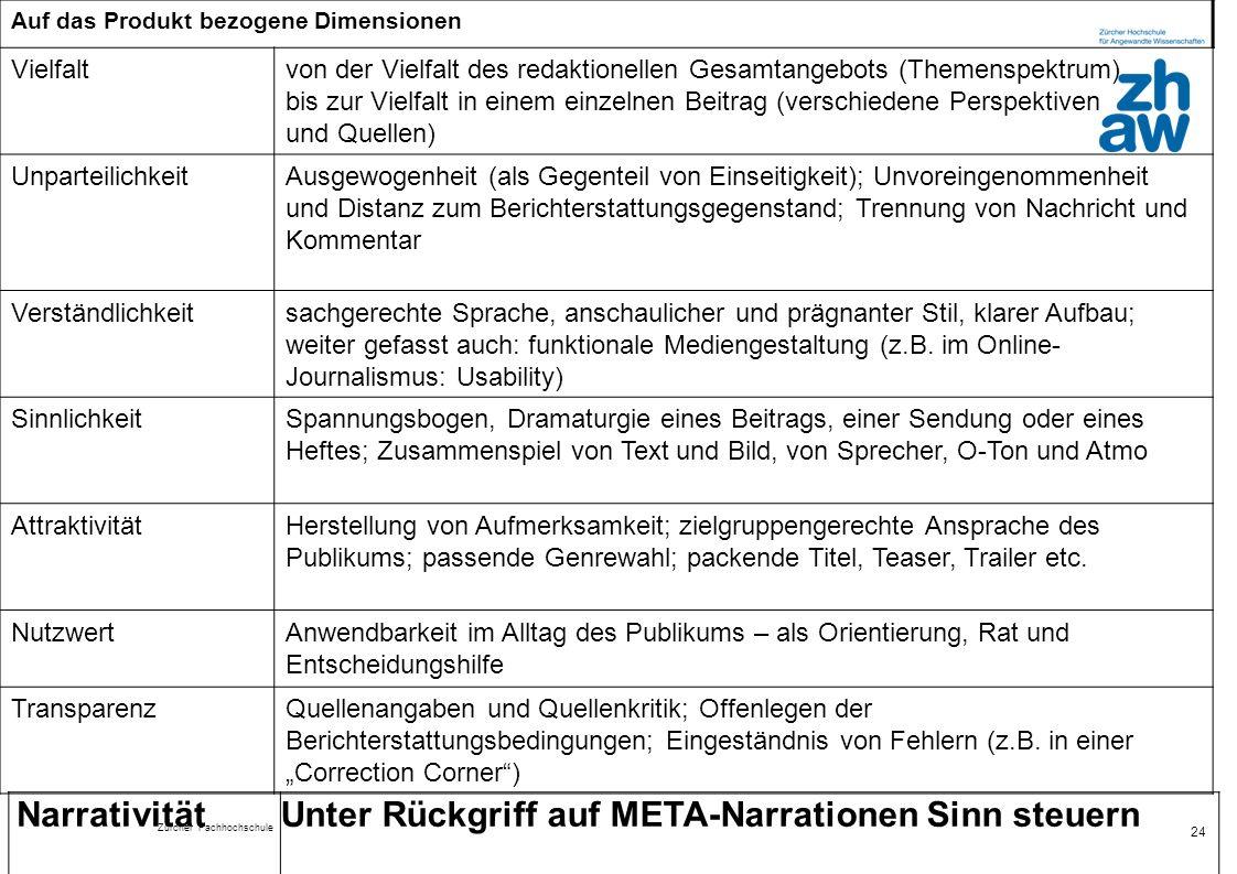 Zürcher Fachhochschule 24 Auf das Produkt bezogene Dimensionen Vielfaltvon der Vielfalt des redaktionellen Gesamtangebots (Themenspektrum) bis zur Vie