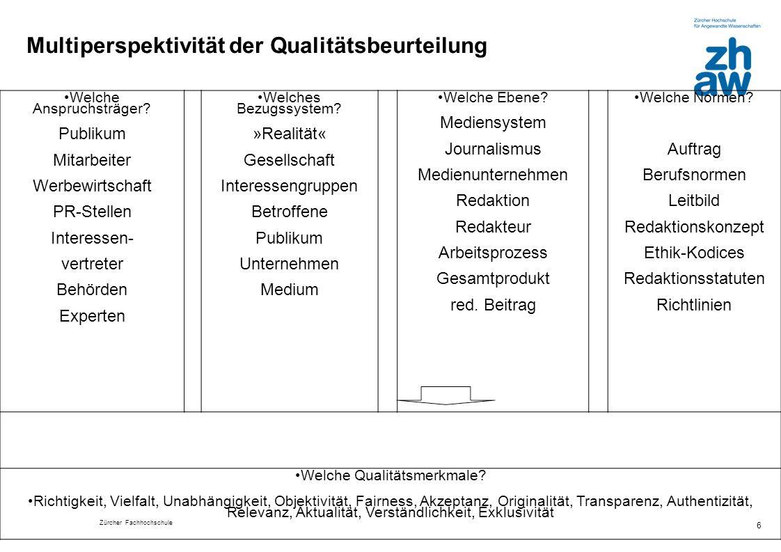 Zürcher Fachhochschule 6 Multiperspektivität der Qualitätsbeurteilung Welche Anspruchsträger? Publikum Mitarbeiter Werbewirtschaft PR-Stellen Interess
