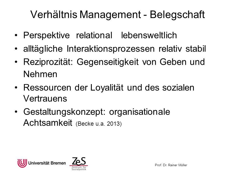 Prof. Dr. Rainer Müller Verhältnis Management - Belegschaft Perspektive relational lebensweltlich alltägliche Interaktionsprozessen relativ stabil Rez