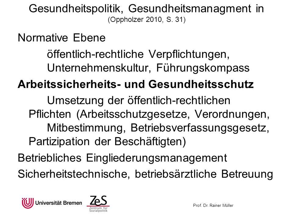 Prof. Dr. Rainer Müller Gesundheitspolitik, Gesundheitsmanagment in (Oppholzer 2010, S. 31) Normative Ebene öffentlich-rechtliche Verpflichtungen, Unt