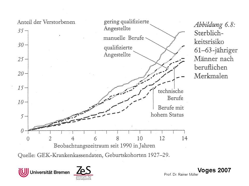 Zweikomponentenmodell der intellektuellen Entwicklung im Erwachsenenalter Lindenberger, Staudinger 2012, S.286ff 1.biologische Determinanten Mechanik der Kognition 2.Kulturelle Determinanten Pragmatik der Kognition kulturgebundenes Wissen neuronal, semantische Netzwerke external z.B.