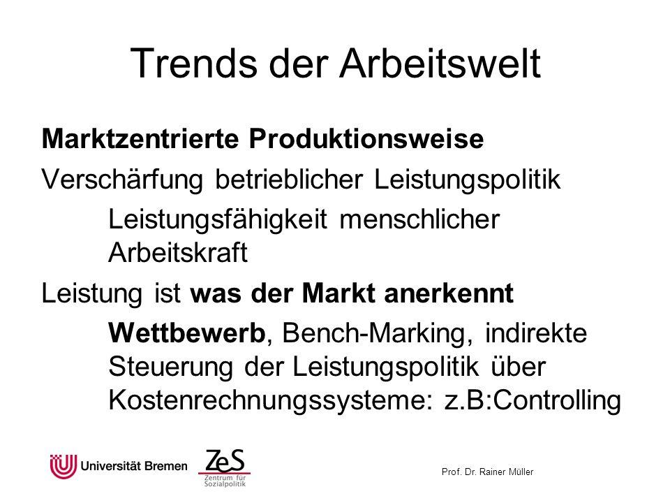 Trends der Arbeitswelt Marktzentrierte Produktionsweise Verschärfung betrieblicher Leistungspolitik Leistungsfähigkeit menschlicher Arbeitskraft Leist
