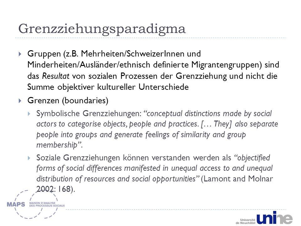 Grenzziehungsparadigma II Form der sozialen Organisation von (kultureller) Differenz, interaktiv (Frederik Barth 1969) verschiedene Akteure: Nationalstaat, Medien, Individuen, politische Parteien, etc.