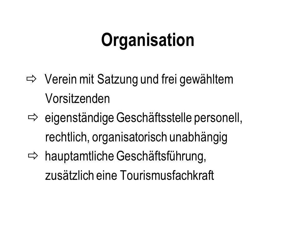 Organisation Verein mit Satzung und frei gewähltem Vorsitzenden eigenständige Geschäftsstelle personell, rechtlich, organisatorisch unabhängig hauptam