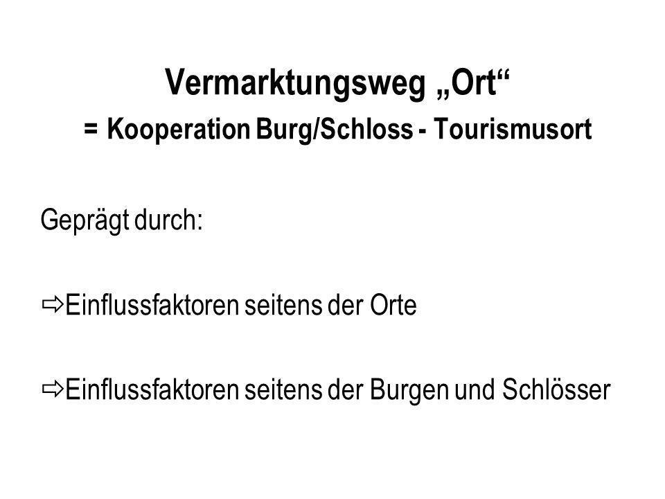 Vermarktungsweg Ort = Kooperation Burg/Schloss - Tourismusort Geprägt durch: Einflussfaktoren seitens der Orte Einflussfaktoren seitens der Burgen und