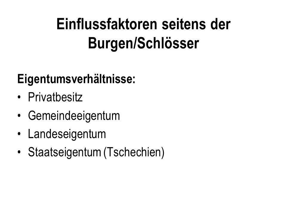 Einflussfaktoren seitens der Burgen/Schlösser Eigentumsverhältnisse: Privatbesitz Gemeindeeigentum Landeseigentum Staatseigentum (Tschechien)