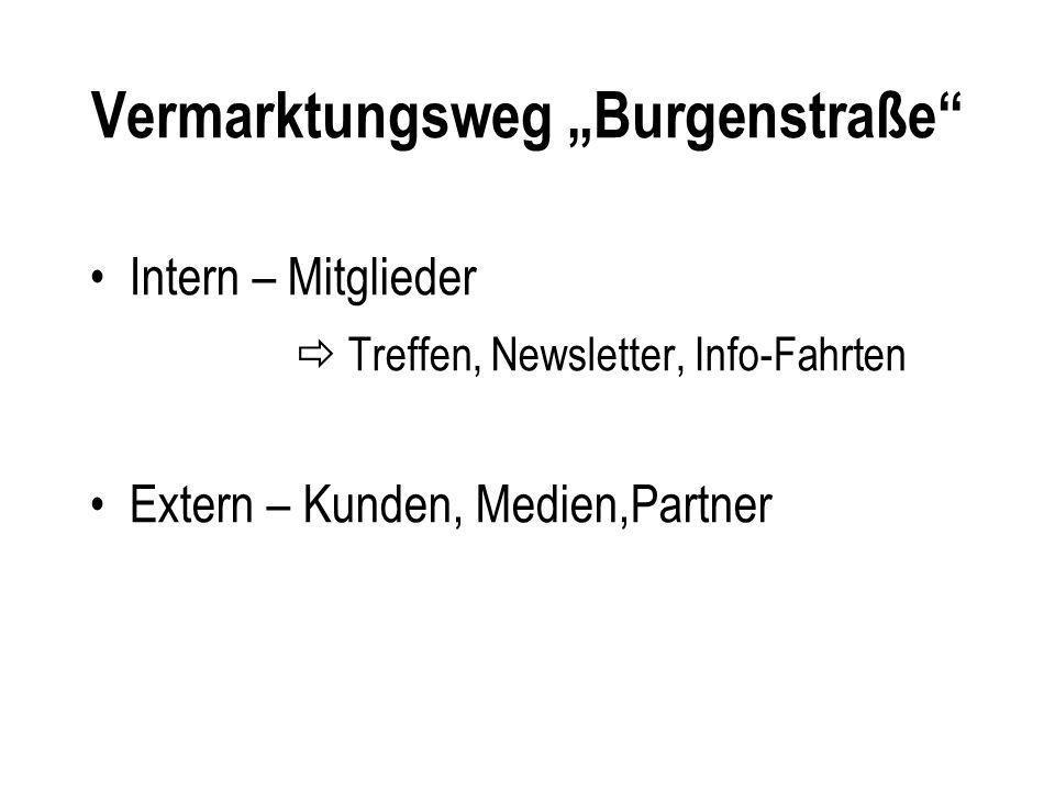 Vermarktungsweg Burgenstraße Intern – Mitglieder Treffen, Newsletter, Info-Fahrten Extern – Kunden, Medien,Partner