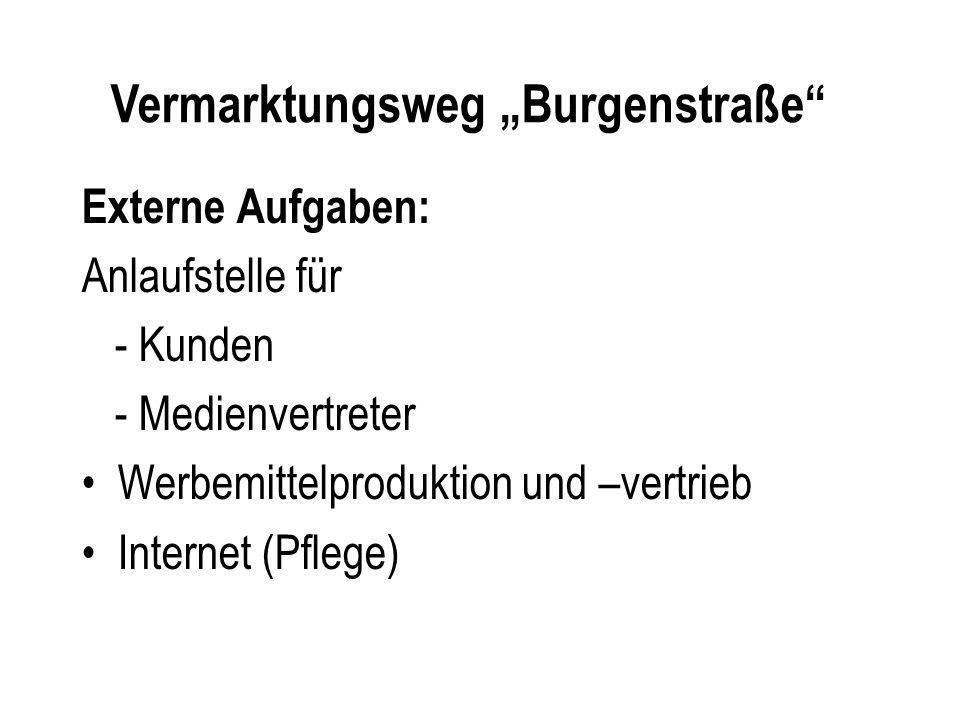 Externe Aufgaben: Anlaufstelle für - Kunden - Medienvertreter Werbemittelproduktion und –vertrieb Internet (Pflege) Vermarktungsweg Burgenstraße