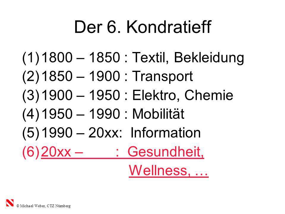 Der 6. Kondratieff (1)1800 – 1850 : Textil, Bekleidung (2)1850 – 1900 : Transport (3)1900 – 1950 : Elektro, Chemie (4)1950 – 1990 : Mobilität (5)1990