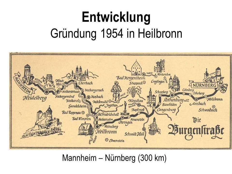 Entwicklung Gründung 1954 in Heilbronn Mannheim – Nürnberg (300 km)
