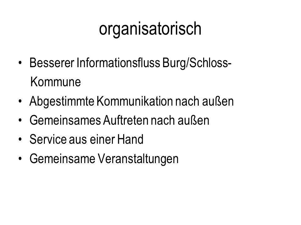 organisatorisch Besserer Informationsfluss Burg/Schloss- Kommune Abgestimmte Kommunikation nach außen Gemeinsames Auftreten nach außen Service aus ein