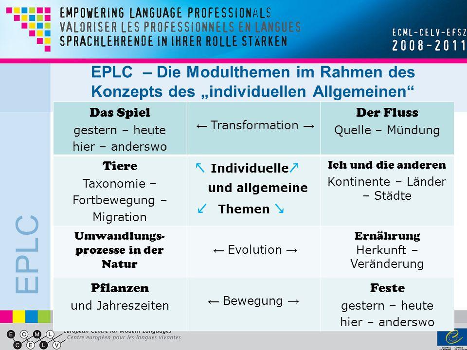 EPLC EPLC – Die Modulthemen im Rahmen des Konzepts des individuellen Allgemeinen Das Spiel gestern – heute hier – anderswo Transformation Der Fluss Qu