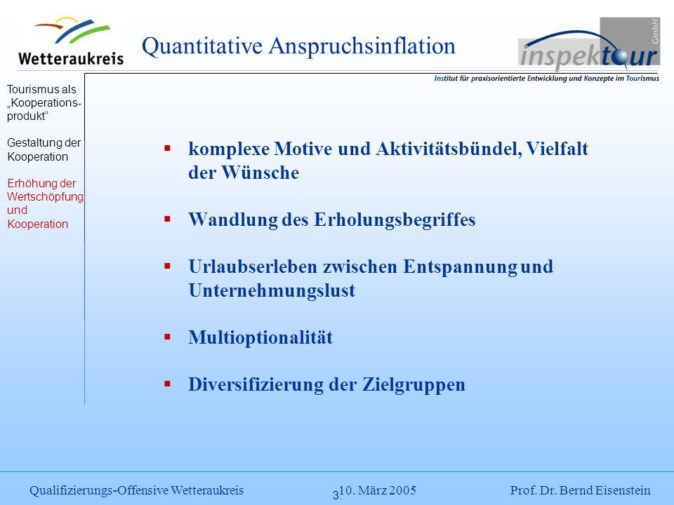Qualifizierungs-Offensive Wetteraukreis 10.März 2005 Prof.
