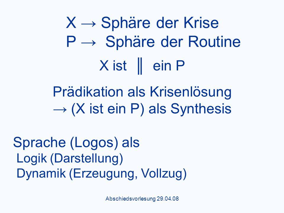 Abschiedsvorlesung 29.04.08 X Sphäre der Krise P Sphäre der Routine X ist ein P Prädikation als Krisenlösung (X ist ein P) als Synthesis Sprache (Logos) als Logik (Darstellung) Dynamik (Erzeugung, Vollzug)
